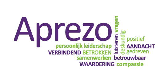Aprezo - Coaching, Consulting & Training